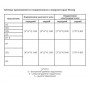 Набор подшипников для аппарата Strong 90/204/210 (102, 105L)
